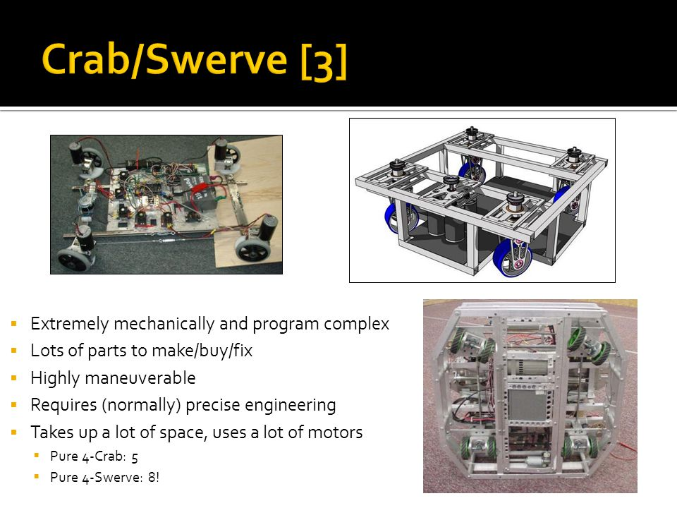 Crab/Swerve [3] Extremely mechanically and program complex